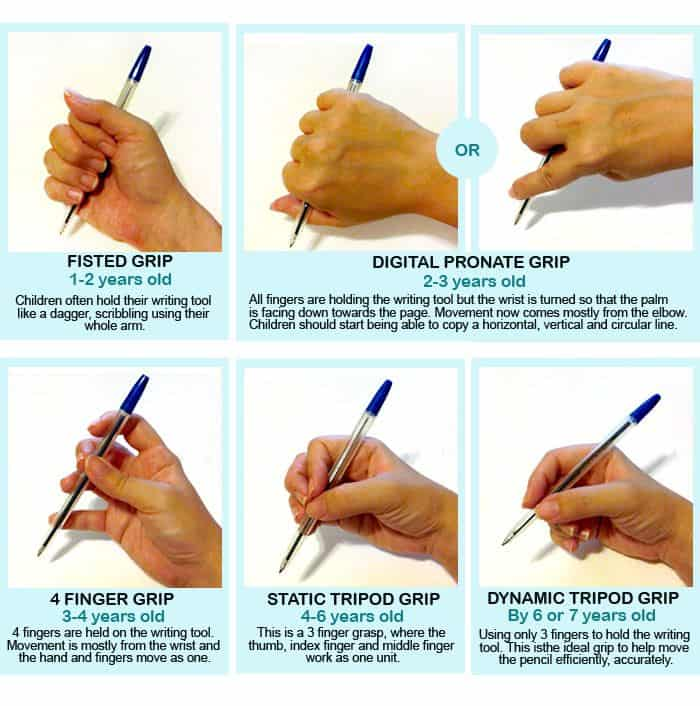 How to develope pencil grip easy